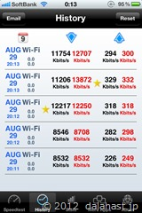 Pocketwifi_GP02自宅での測定結果