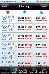 Pocketwifi_GP02自宅での測定結果朝