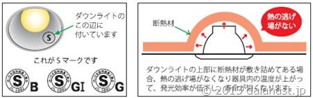 断熱施工照明器具対応