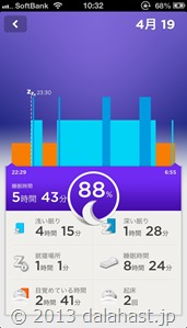 UP睡眠時間
