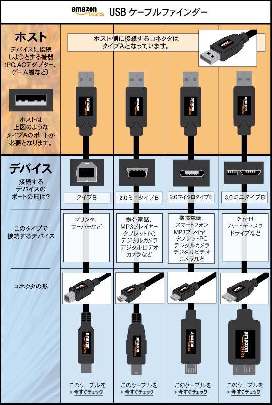 amazon_basics_cable_finder