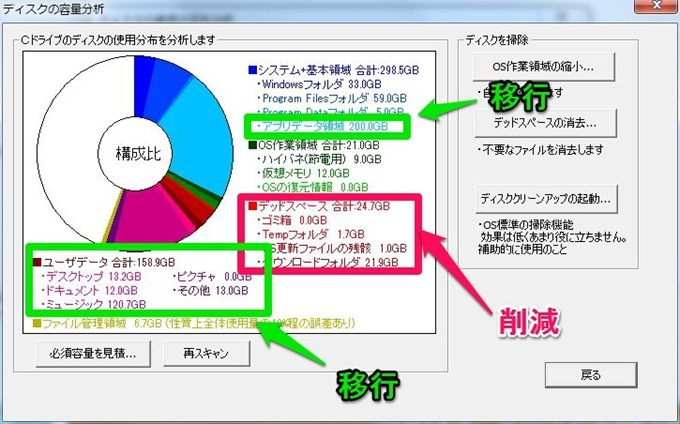 CFDディスク容量分析ビフォー