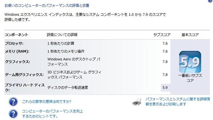 WindowsエクスペリエンスインデックスHDD時