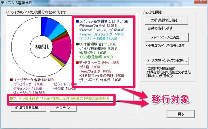 CFDディスク容量分析アフター