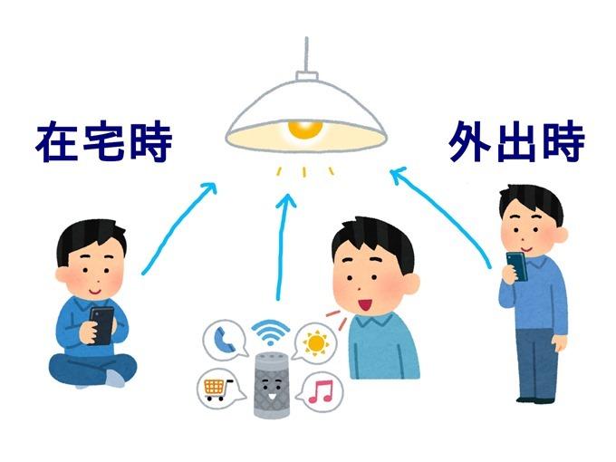 スマートLED電球連携