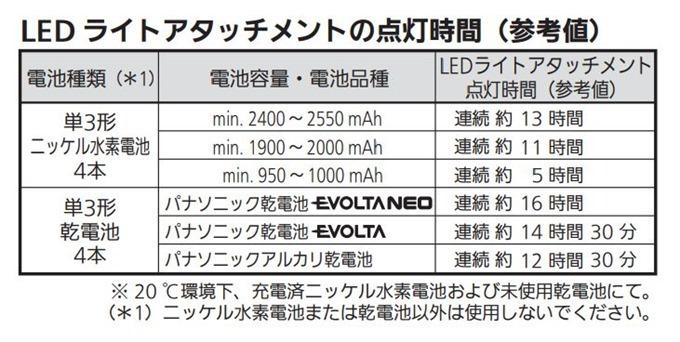 LEDライトアタッチメント点灯時間