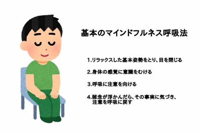マインドフルネス実践法_呼吸
