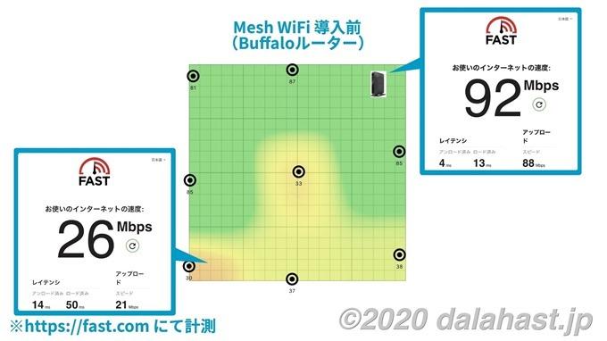 メッシュWi-Fi導入前
