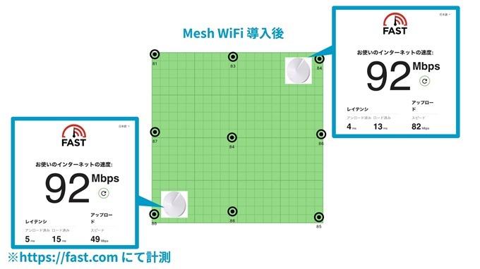 Mesh Wifi導入後スピード計測_Deco 9
