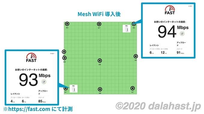 メッシュWi-Fi導入後