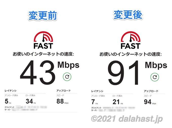 無線LAN子機の通信速度比較(前後)